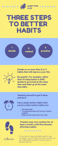 create better habits infographic